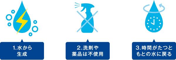 除菌水キッチン③